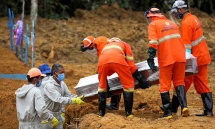 Brasil tiene el 10 por ciento de muertes mundiales por Covid-19